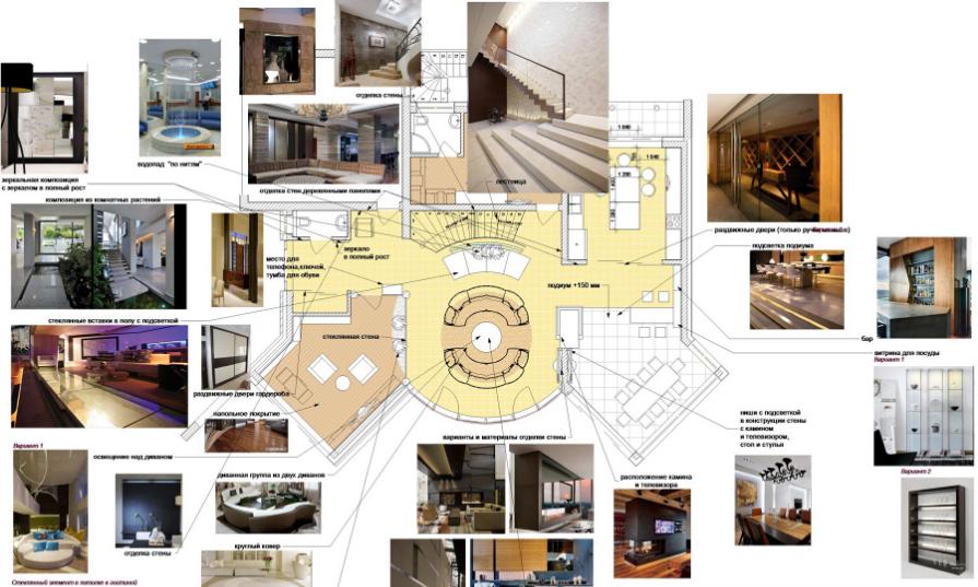 furniture selection interior design